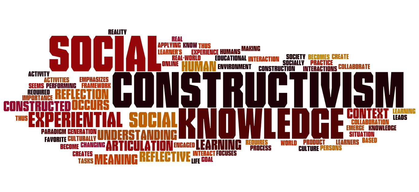 the concept of social constructionism and its existence in society It's not that biological differences don't exist that makes race a social construction,  but rather that people's understanding of these differences are shaped by the.